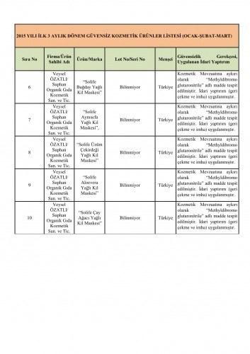 Sağlık Bakanlığı Güvensiz Ürünler Listesi