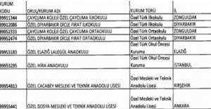 KHK ile kapatılan ve tekrar açılmasına karar verilen 53 özel okulun isimleri