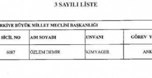 688 sayılı KHK ile göreve iade edilen personellerin TAM İSİM LİSTESİ