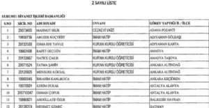 683 sayılı KHK ile göreve iade edilen personellerin listesi (TAM LİSTE)