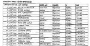 686 sayılı KHK ile MEB'den ihraç edilen personellerin isim listesi (TAM LİSTE)