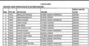 Kamudan ihraç edilenlerin isim listesi