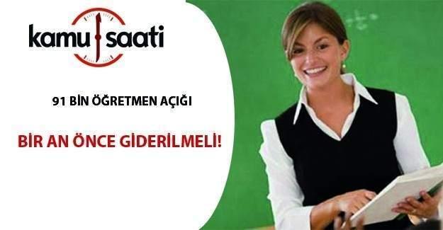 Türkiye geneli ve il il öğretmen ihtiyaç listesi