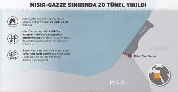 Gazze'nin nefes boruları kesiliyor