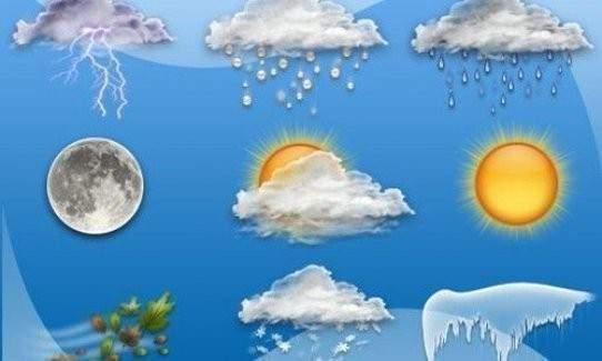 Meteoroloji'den son dakika hava durumu uyarısı - Bilgisi