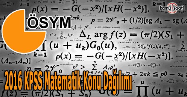 2016 KPSS Matematik konu dağılımı