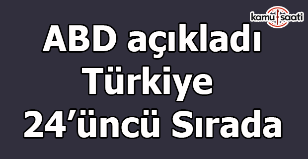 ABD açıkladı, Türkiye 24.sırada!