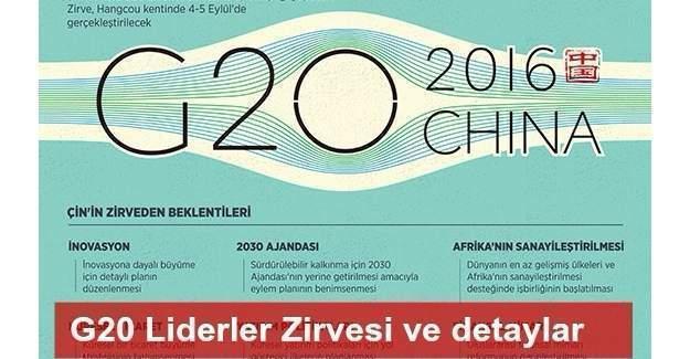 G20 Liderler Zirvesi, Çin'de gerçekleşecek - G20 hakkında detaylar