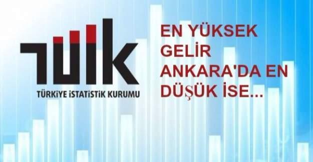 TÜİK, gelir ve yaşam koşullarını açıkladı! En yüksek gelir Ankara'da
