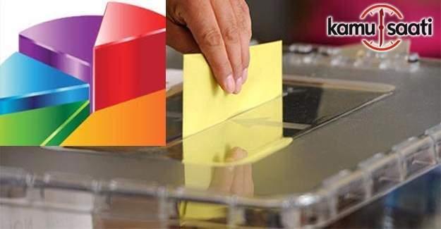 Halk başkanlık sistemini destekliyor mu? İşte anket sonuçları