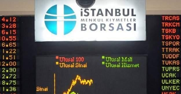 İstanbul Menkul Kıymetler Borsası Tahvil ve Bono Piyasası Yönetmeliği Yürürlükten Kaldırıldı