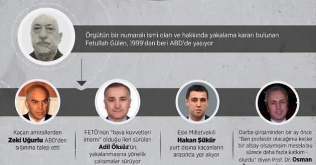 Kaçak FETÖ'cülerin vatandaşlıkları askıya mı alınacak?