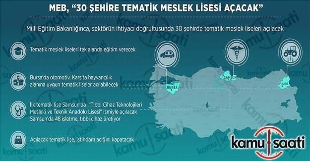 MEB'dan 30 büyükşehire tematik meslek lisesi