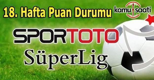 Süper Lig Puan Durumu - 18. Hafta maç sonuçları