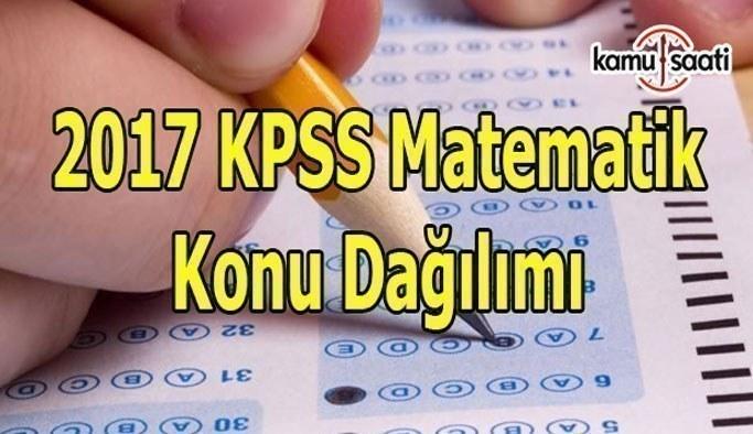 KPSS Matematik Konu Dağılımı 2017