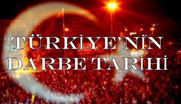 Türkiye'nin darbe tarihi - Cumhuriyet tarihi darbe ve muhtıralar