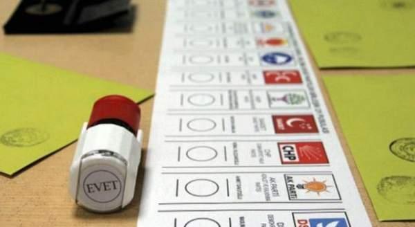 Avrupa'daki Türk seçmenler oylarını kullandı