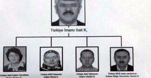 FETÖ'nün MEB Türkiye imamı yurt dışına kaçmış