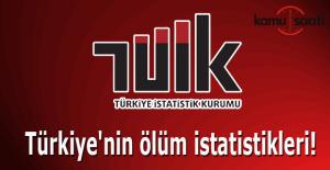 İşte Türkiye'nin ölüm istatistikleri!