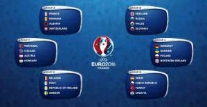 EURO 2016 başlıyor - avrupa Şampiyonası yayın akışı, fikstür ve grupları