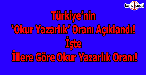 TÜİK, Türkiye'nin 'Okur Yazarlık' oranını açıkladı! - İllere göre okur yazarlık oranı!