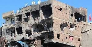 Terör ve Terörle Mücadeleden Doğan Zararların Karşılanması Hakkında Kanunun Geçici 6 ncı Maddesi Uyarınca Uygulama Yapılan Rezerv Yapı Alanları ile İlgili Yapılacak İhalelere İlişkin Usul ve Esaslar Hakkında Yönetmelik