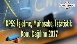 2017 KPSS İşletme, Muhasebe ve İstatistik...