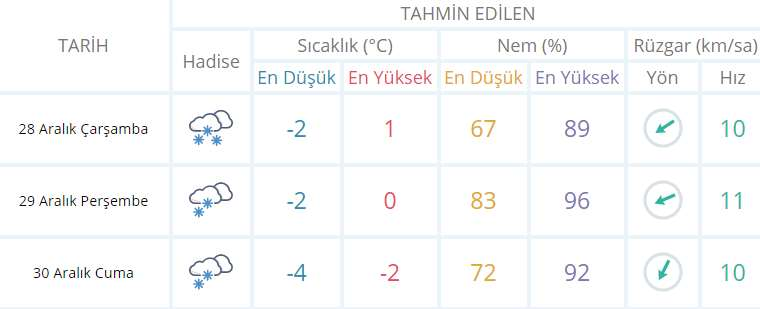 Ankara_Hava_Durumu