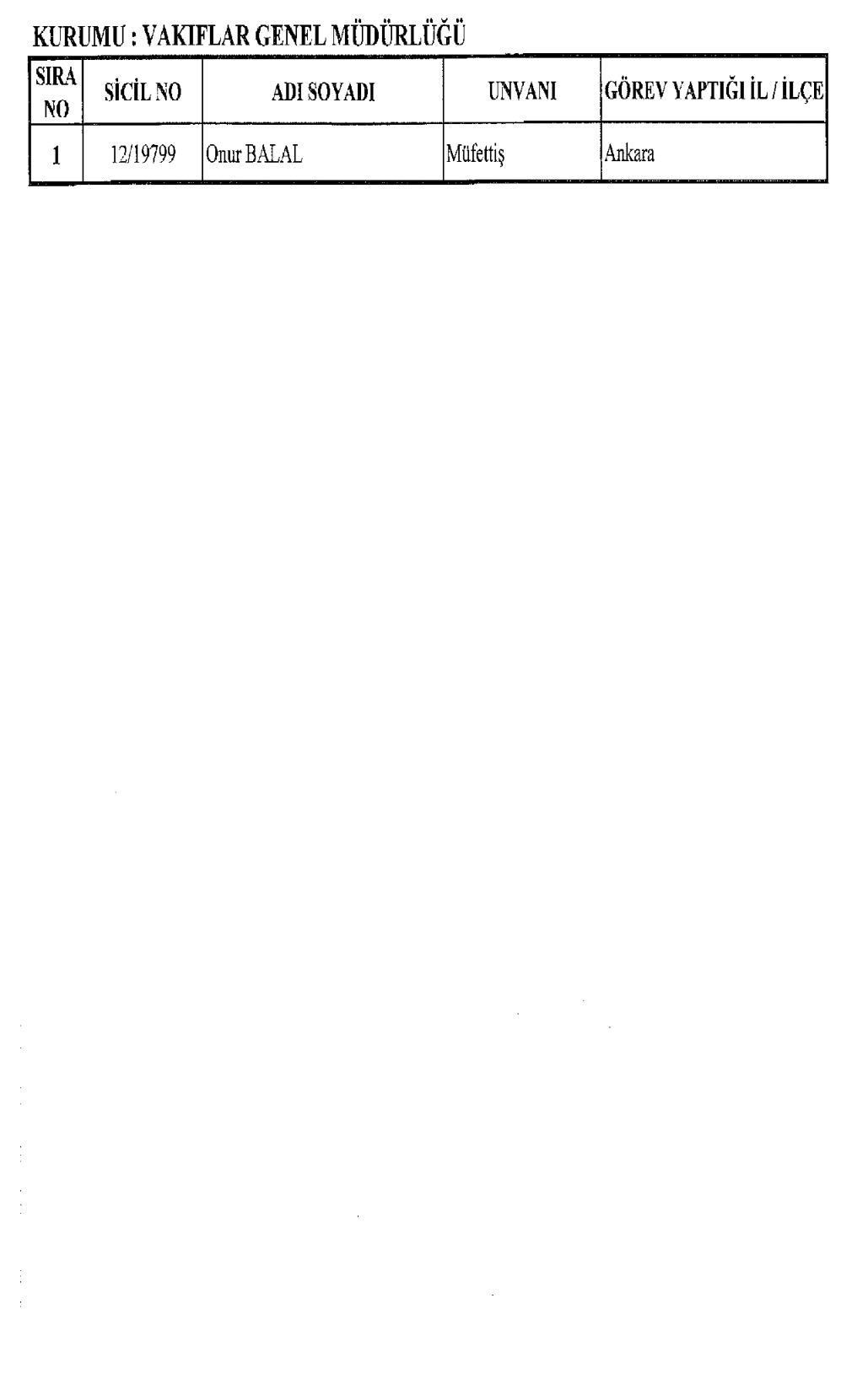 677 KHK ile Göreve iade edilenlerin isim listesi