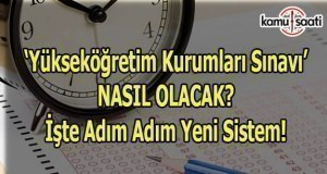 YÜKSEKÖĞRETİM KURUMLARI SINAVI SİSTEMİ