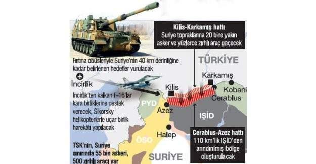 Türkiye'nin Suriye harekatı tartışılıyor