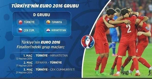 Türkiye'nin EURO 2016'daki grubu belli oldu