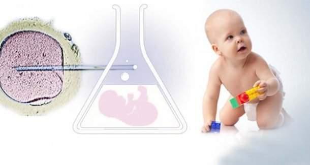 Tüp Bebek Tedavisi fiyatları ne kadar?