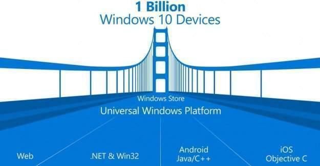 Windows 10 Bundan Sonra Tek İşletim Sistemi Olacak