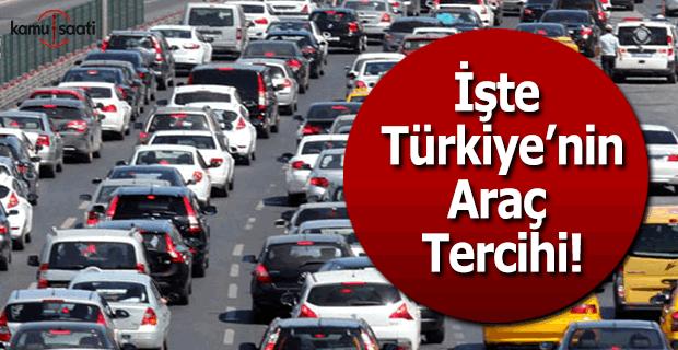 İşte Türkiye'de tercih edilen otomobil özellikleri!