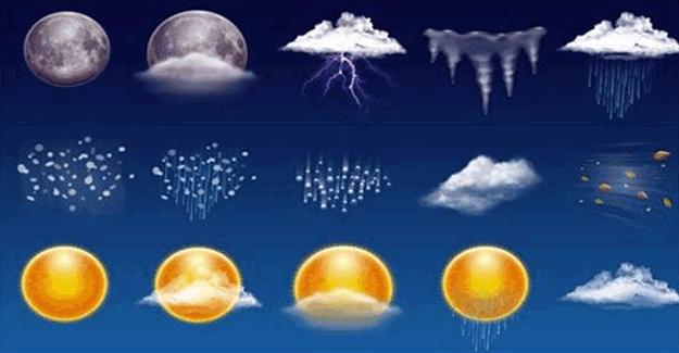 Hafta sonu hava durumu  (Ankara, İstanbul, İzmir)