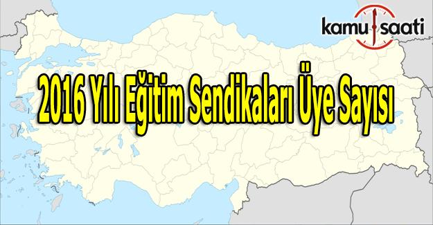 2016 Türkiye Geneli Sendikalarının kadın-erkek üye sayıları