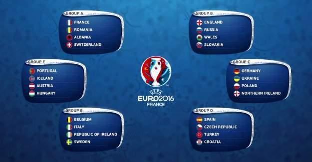 EURO 2016 başlıyor Avrupa şampiyonası fikstür ve grupları şifresiz izle