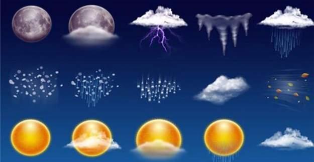 Haftasonunda hava durumu nasıl olacak? İzmir, İstanbul, Ankara hava durumu