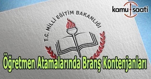 Öğretmen Atamalarında Branş Kontenjanları