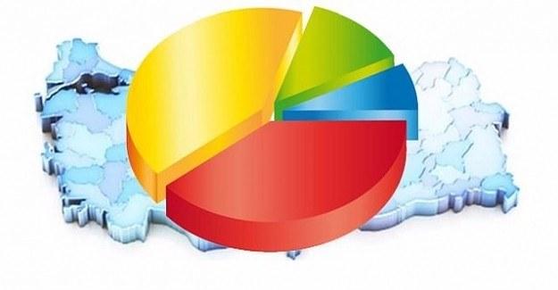 Son referandum anketi sonuçları - İşte evet, hayır oranları