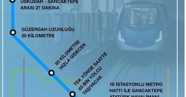 ilk sürücüsüz metrosu yarın hareket edecek