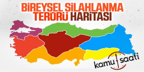 Türkiye'de Kişisel Silahlanma