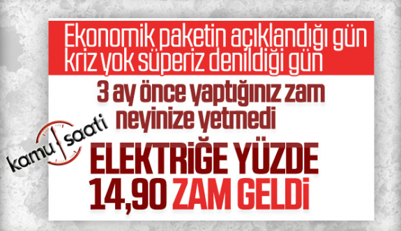 Elektriğe 1 Ekim 2019'da Yine Yüzde 14,90 Zam