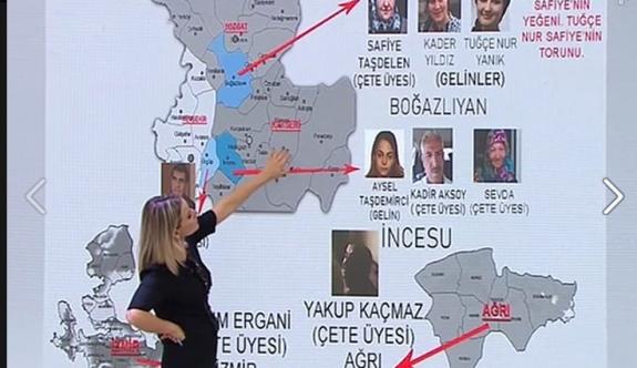 Esra Erol Kayseri İncesu'da ki Bir Skandalı Ortaya Çıkardı