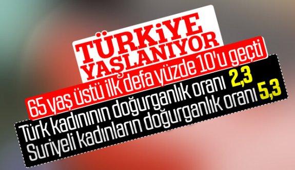 Yapılan Araştırmaya Göre Türkiyeli Nüfus