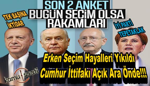 Muhalefetin Erken Seçim Hayalleri Yıkıldı, Cumhur İttifakı Anketlerde Açık Ara Önde !!!