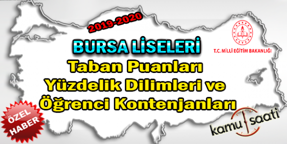 LGS Bursa Liseleri Taban Puanları Yüzdelik Dilimleri Öğrenci Kontenjanları 2018 - 2019 - 2020