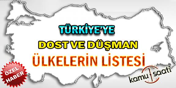 Türkiye'ye Dost veya Düşman Ülkeler Anketi Çok Şaşıracağınız Sonuçlar Var