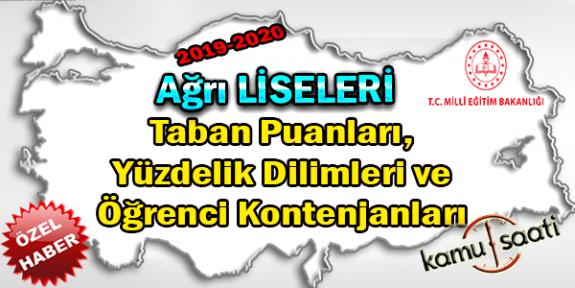 LGS Ağrı Liseleri Taban Puanları Yüzdelik Dilimleri ve Öğrenci Kontenjanları 2018-2019-2020